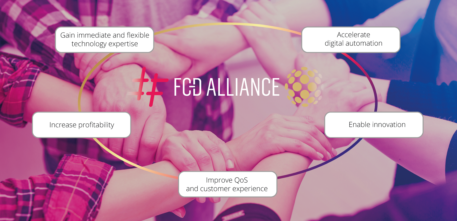 Future Connections and Grupo Ditech launch the FCD Alliance to support digital transformation